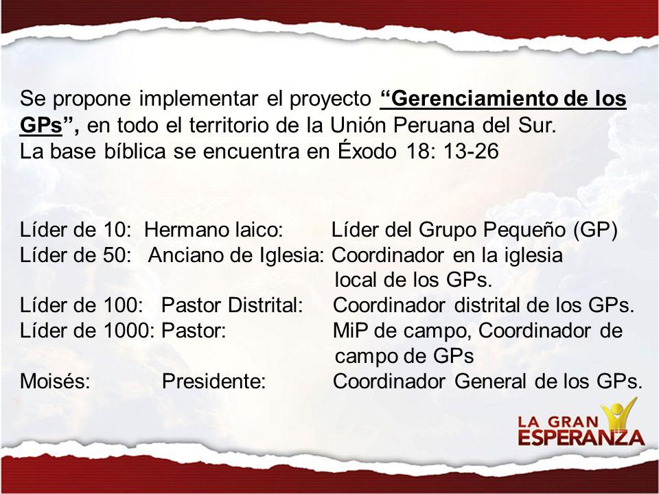 """Se propone implementar el proyecto """"Gerenciamiento de los GPs"""", en todo el territorio de la Unión Peruana del Sur. La base bíblica se encuentra en Éxo"""