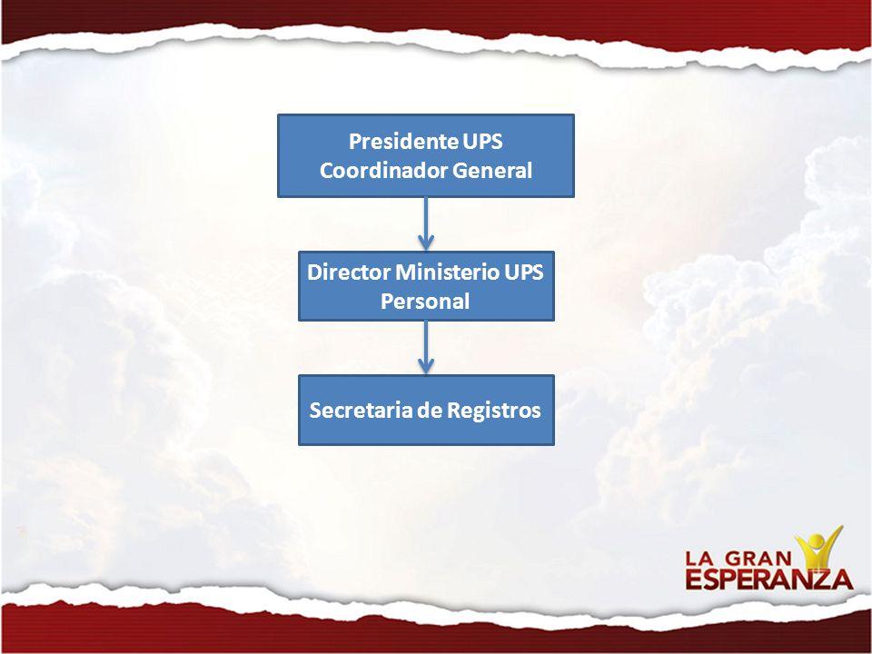 Presidente UPS Coordinador General Director Ministerio UPS Personal Secretaria de Registros