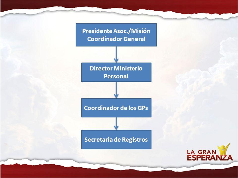 Presidente Asoc./Misión Coordinador General Director Ministerio Personal Coordinador de los GPs Secretaria de Registros