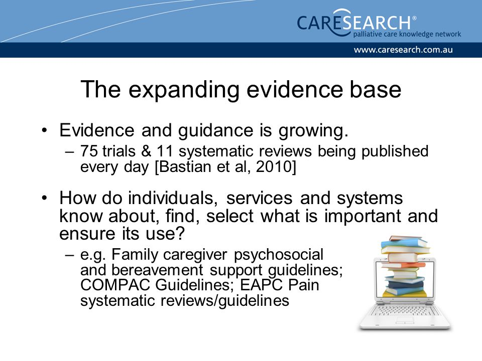 About CareSearch Palliative care resource –Evidence based, quality processes –Online –Free to use, open access –Funded by Department of Health and Ageing Audience –Health professional –Patients, carers, families