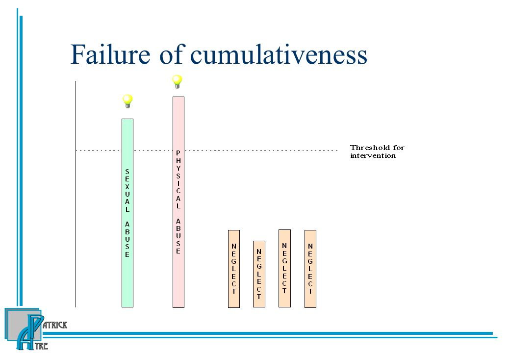 Failure of cumulativeness