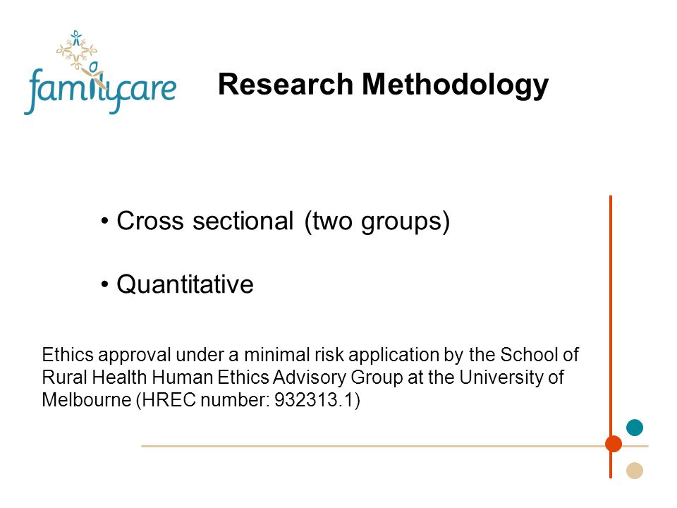 Cross sectional (two groups) Quantitative Research Methodology Ethics approval under a minimal risk application by the School of Rural Health Human Ethics Advisory Group at the University of Melbourne (HREC number: 932313.1)
