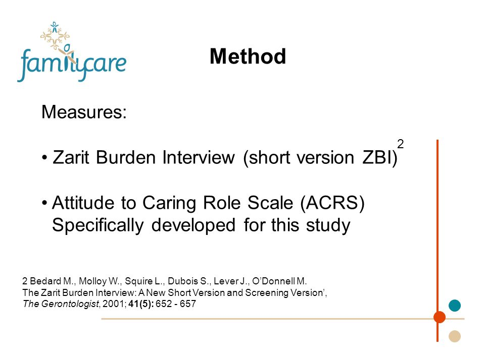 Measures: Zarit Burden Interview (short version ZBI) 2 Attitude to Caring Role Scale (ACRS) Specifically developed for this study 2 Bedard M., Molloy W., Squire L., Dubois S., Lever J., O'Donnell M.