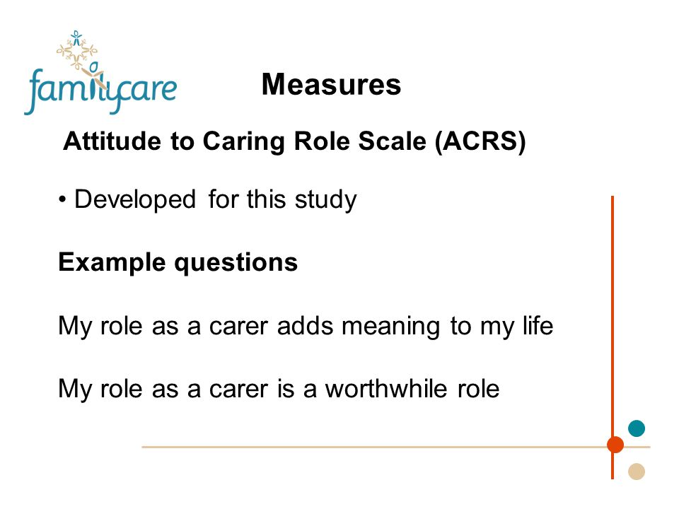 Measures Developed for this study Example questions My role as a carer adds meaning to my life My role as a carer is a worthwhile role Attitude to Caring Role Scale (ACRS)