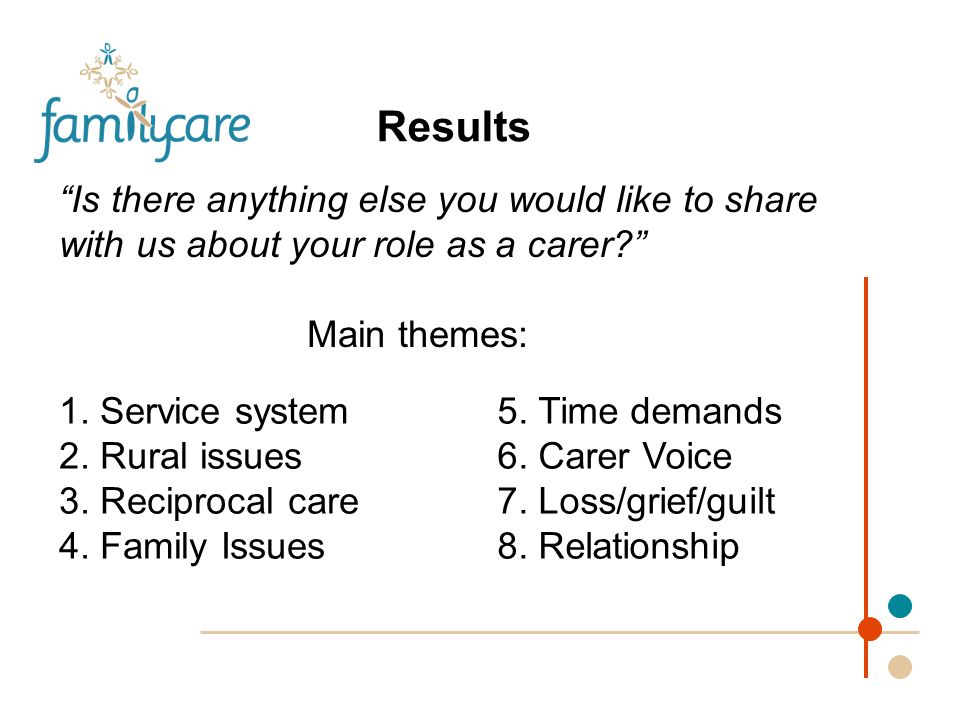 Results Is there anything else you would like to share with us about your role as a carer Main themes: 1.