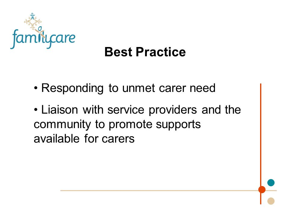 Responding to unmet carer need Liaison with service providers and the community to promote supports available for carers Best Practice