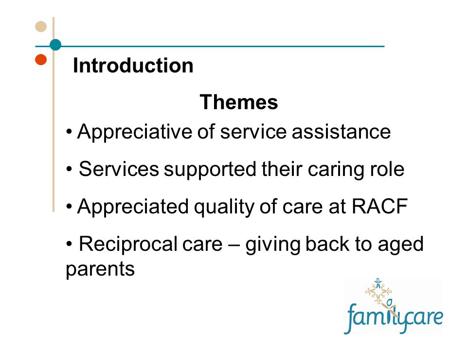 Appreciative of service assistance Services supported their caring role Appreciated quality of care at RACF Reciprocal care – giving back to aged parents Themes Introduction
