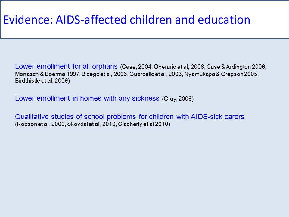 Evidence: AIDS-affected children and education Lower enrollment for all orphans (Case, 2004, Operario et al, 2008, Case & Ardington 2006, Monasch & Bo