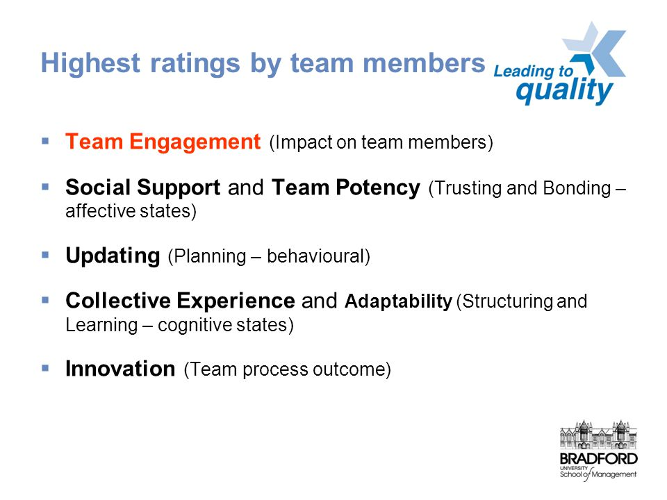 Highest ratings by team members  Team Engagement (Impact on team members)  Social Support and Team Potency (Trusting and Bonding – affective states)  Updating (Planning – behavioural)  Collective Experience and Adaptability (Structuring and Learning – cognitive states)  Innovation (Team process outcome)