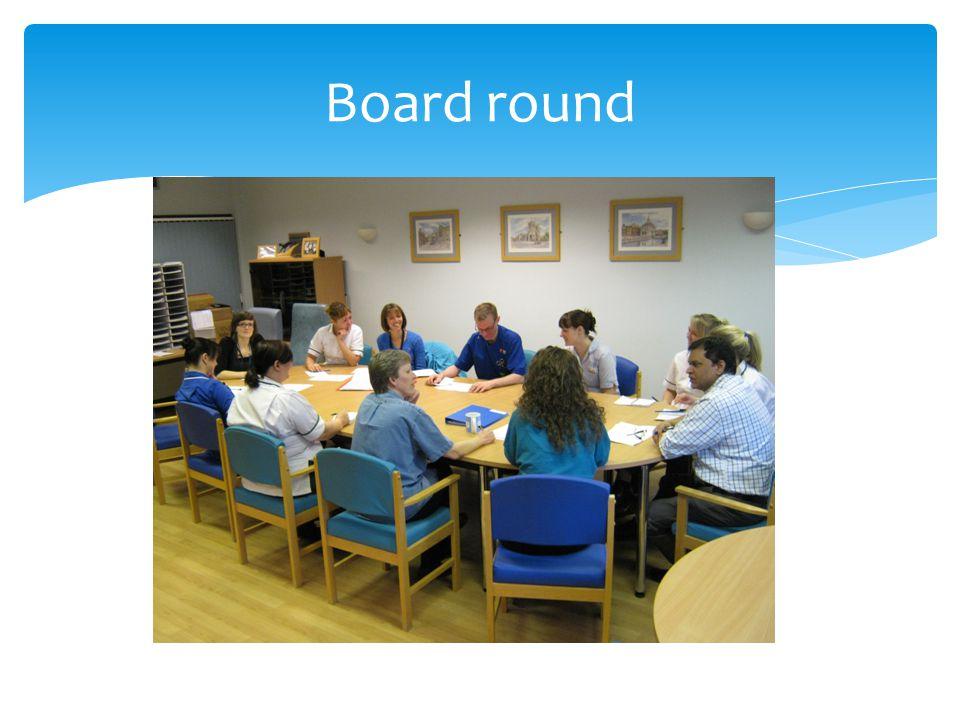 Board round