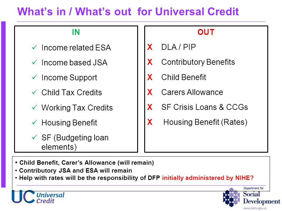 What's in / What's out for Universal Credit Child Benefit, Carer's Allowance (will remain) Contributory JSA and ESA will remain Help with rates will b