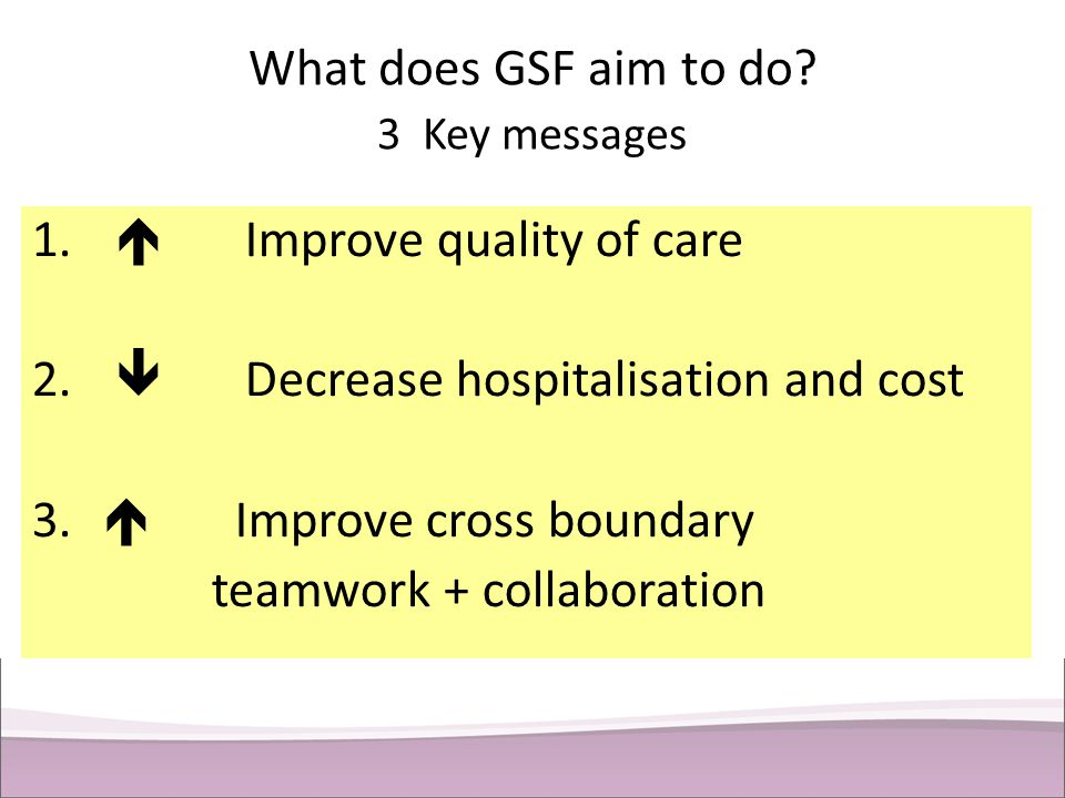 What does GSF aim to do? 3 Key messages 1.  Improve quality of care 2.  Decrease hospitalisation and cost 3.  Improve cross boundary teamwork + col