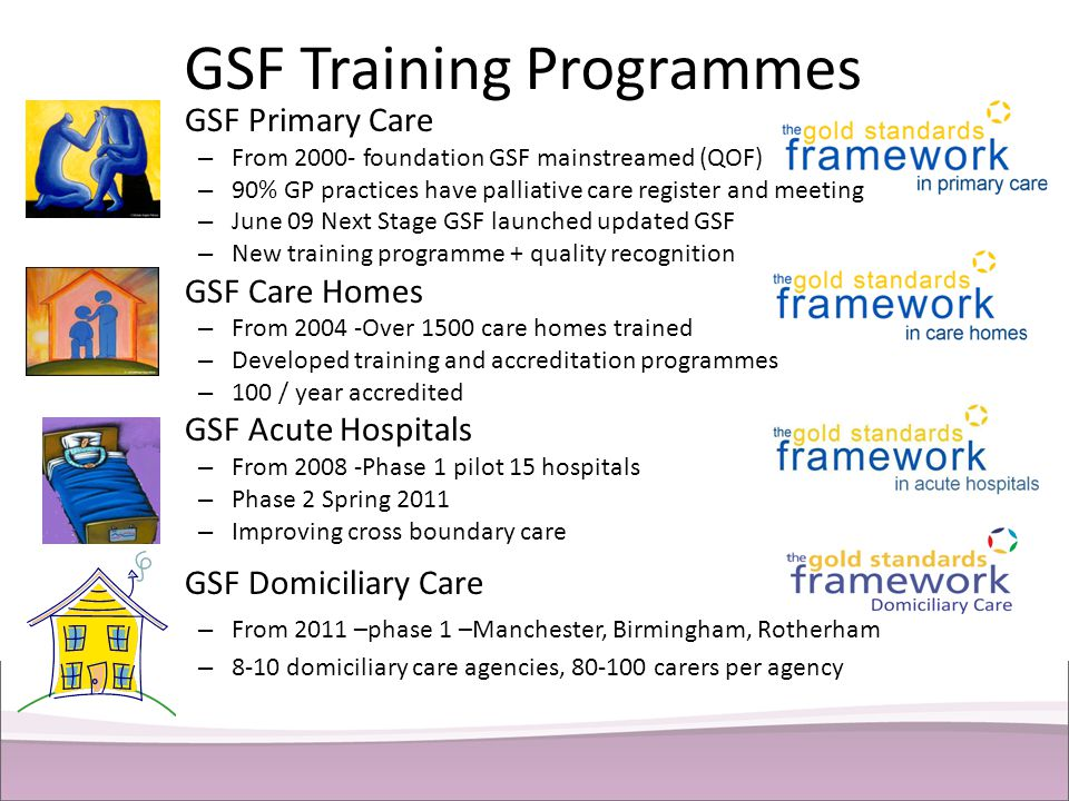 GSF Training Programmes GSF Primary Care – From 2000- foundation GSF mainstreamed (QOF) – 90% GP practices have palliative care register and meeting –