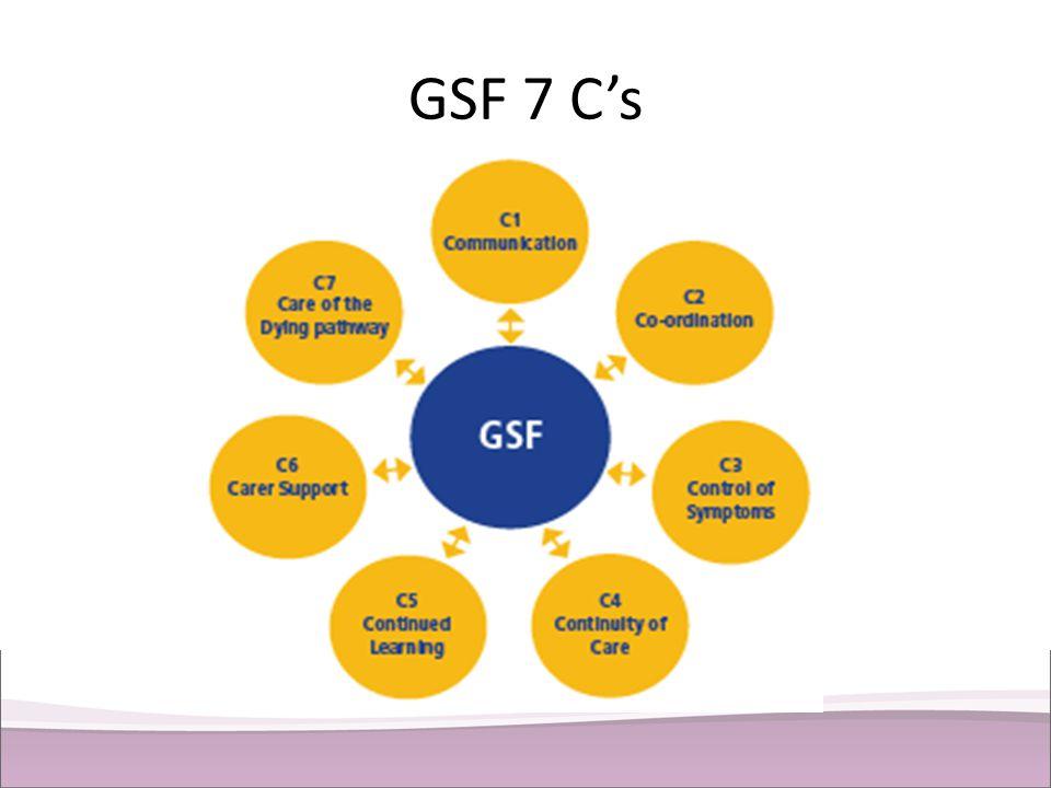 GSF 7 C's