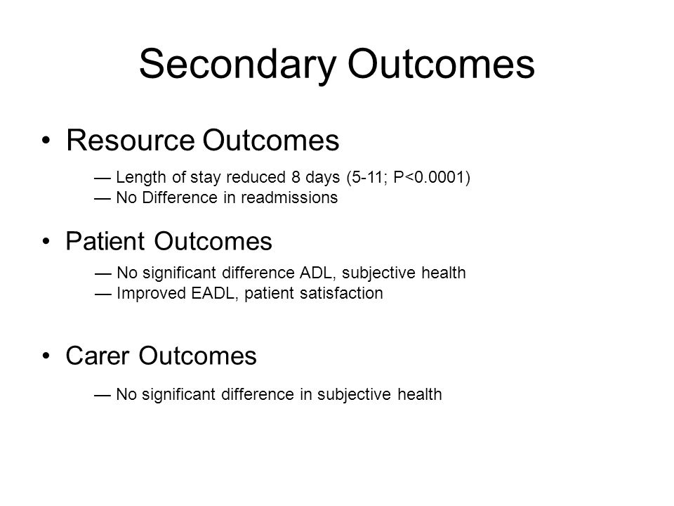 Secondary Outcomes Resource Outcomes — Length of stay reduced 8 days (5-11; P<0.0001) — No Difference in readmissions Patient Outcomes — No significan