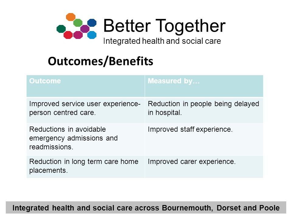 Integrated health and social care across Bournemouth, Dorset and Poole Better Together Integrated health and social care Outcomes/Benefits OutcomeMeas