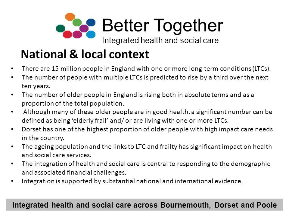 Integrated health and social care across Bournemouth, Dorset and Poole Better Together Integrated health and social care National & local context Ther