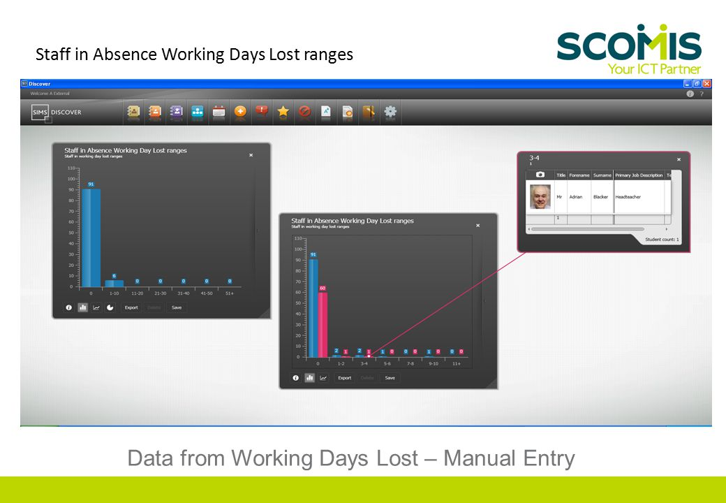 Data from Working Days Lost – Manual Entry Staff in Absence Working Days Lost ranges