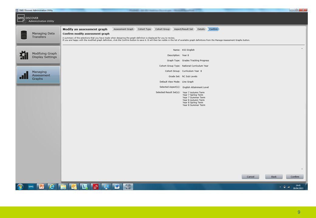 SIMS MultiView - Enterprise Dashboard