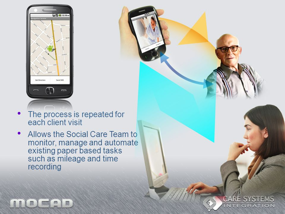 The process is repeated for each client visit Allows the Social Care Team to monitor, manage and automate existing paper based tasks such as mileage a