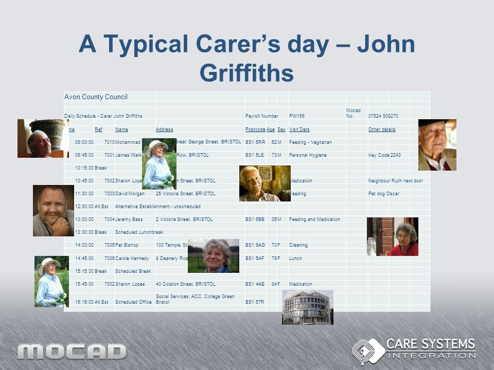 A Typical Carer's day – John Griffiths Avon County Council Daily Schedule - Carer John GriffithsPayroll NumberPW166 Mocad No.07624 908270 TimeRefNameAddressPostcodeAgeSexVisit DetsOther details 09:00:007010Mohammad Khan Flat 1, 3 Great George Street, BRISTOL BS1 5RR52MFeeding - Vegitarian 09:45:007001James Walker74a Park Row, BRISTOLBS1 5LE73MPersonal HygieneKey Code 2243 10:15:00Break 10:45:007002Sharon Lopes40 Colston Street, BRISTOLBS1 4AE84FMedicationNeighbour Ruth next door 11:30:007003David Morgan25 Victoria Street, BRISTOLBS1 6AA76MFeedingPet dog Oscar 12:30:00Alt EstAlternative Establishment - unscheduled 13:00:007004Jeremy Bass2 Victoria Street, BRISTOLBS1 6BB35MFeeding and Medication 13:30:00BreakScheduled Lunchbreak 14:00:007005Pat Bishop100 Temple Street, BRISTOLBS1 6AG70FCleaning 14:45:007006Carole Kennedy8 Deanery Road, BRISTOLBS1 5AF79FLunch 15:15:00BreakScheduled Break 15:45:007002Sharon Lopes40 Colston Street, BRISTOLBS1 4AE84FMedication 16:15:00Alt EstScheduled Office Social Services, ACC, College Green BristolBS1 5TR