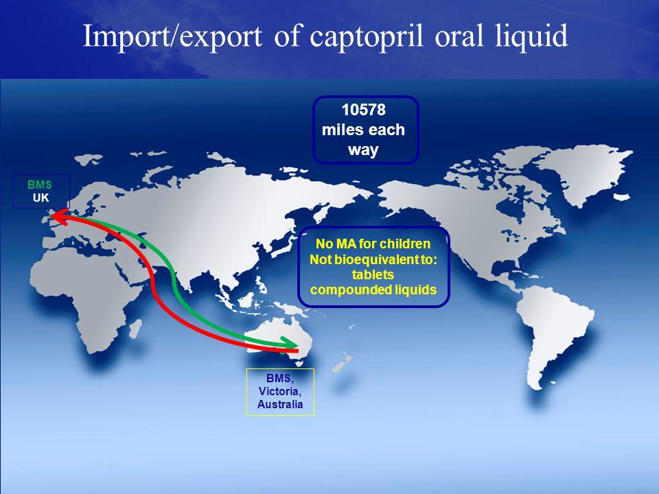 Oral Formulations –Phenobarbital elixir BP – 38% alcohol –Sugar or Sorbitol.