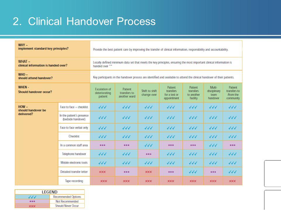 2. Clinical Handover Process