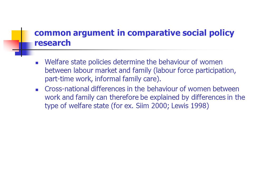 common argument in comparative social policy research Welfare state policies determine the behaviour of women between labour market and family (labour force participation, part-time work, informal family care).
