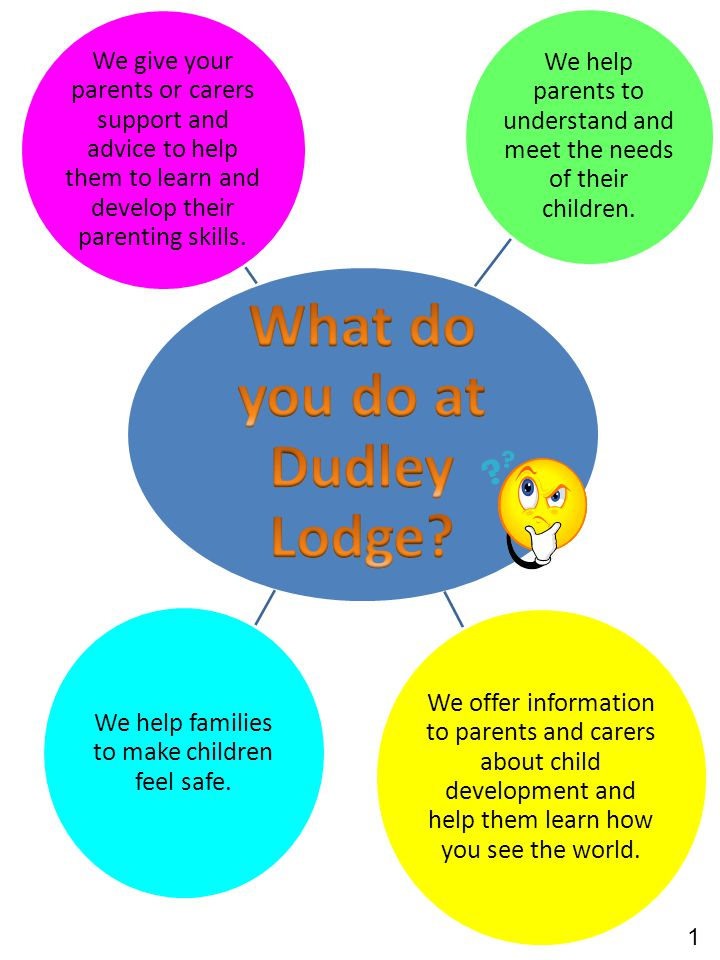 We give your parents or carers support and advice to help them to learn and develop their parenting skills.