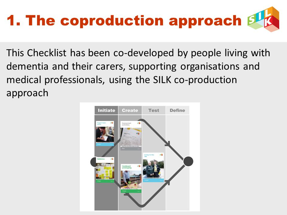 1. The coproduction approach This Checklist has been co-developed by people living with dementia and their carers, supporting organisations and medica