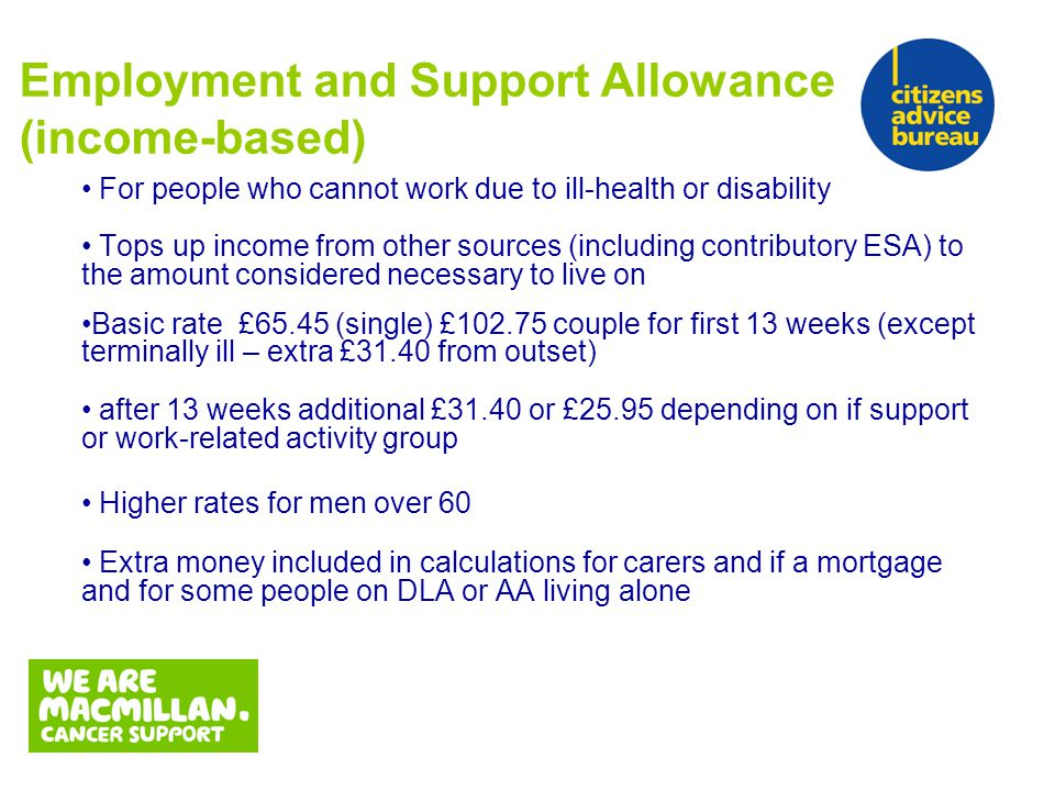 For people who cannot work due to ill-health or disability Tops up income from other sources (including contributory ESA) to the amount considered necessary to live on Basic rate £65.45 (single) £102.75 couple for first 13 weeks (except terminally ill – extra £31.40 from outset) after 13 weeks additional £31.40 or £25.95 depending on if support or work-related activity group Higher rates for men over 60 Extra money included in calculations for carers and if a mortgage and for some people on DLA or AA living alone Employment and Support Allowance (income-based)