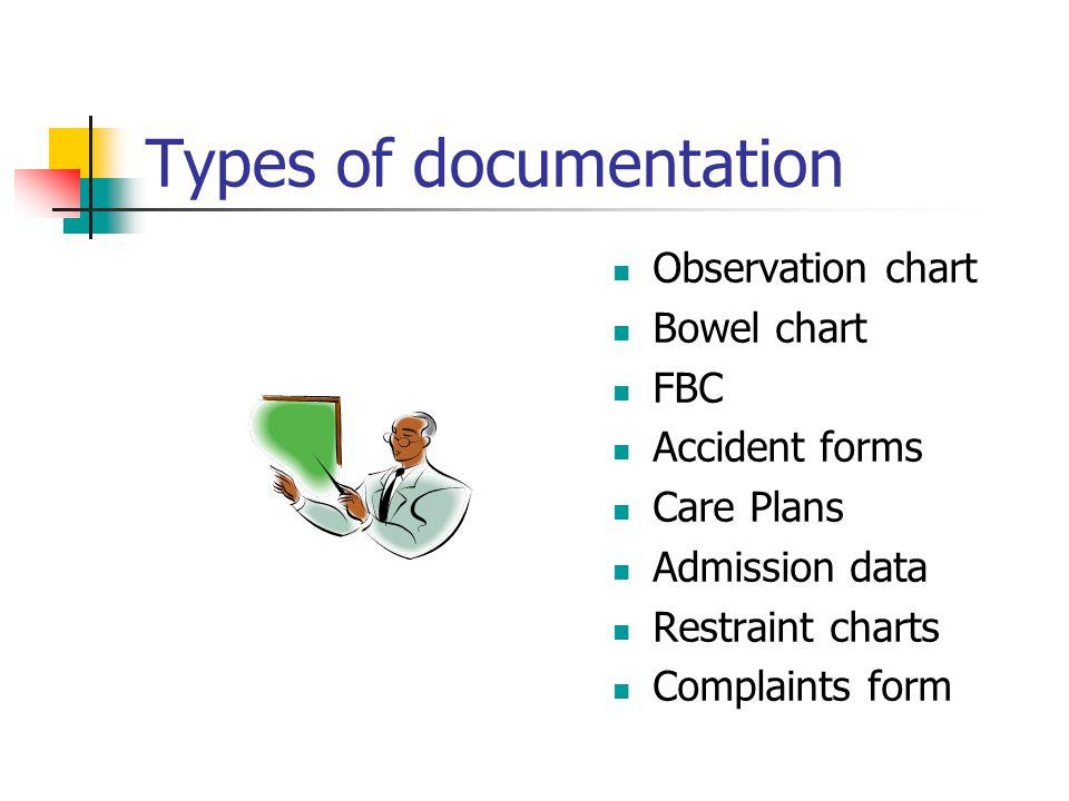 Types of documentation Observation chart Bowel chart FBC Accident forms Care Plans Admission data Restraint charts Complaints form
