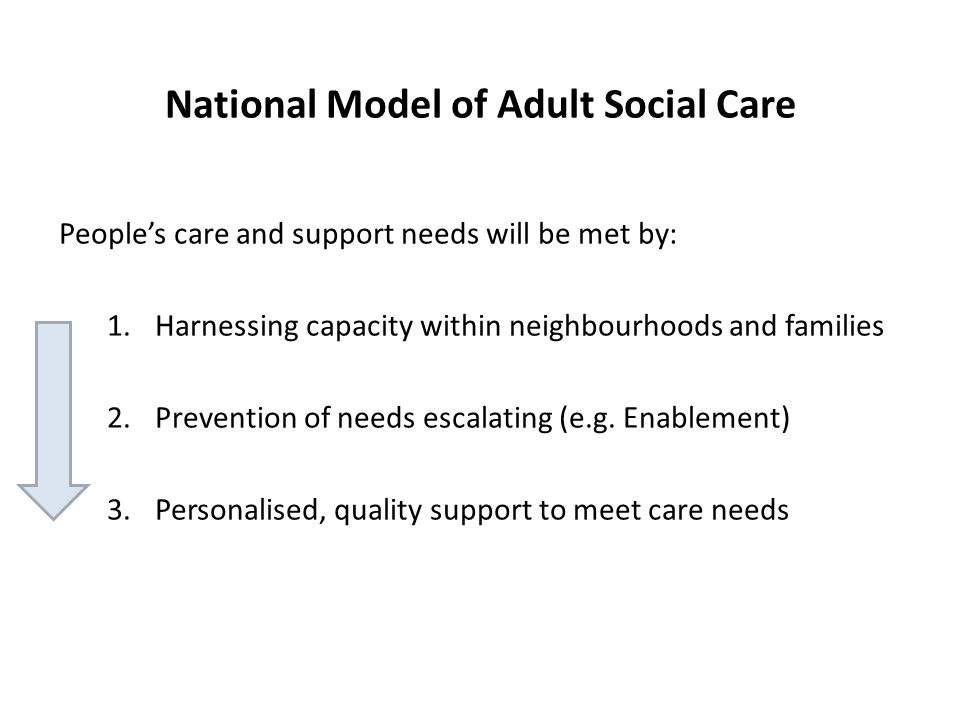 National Model of Adult Social Care People's care and support needs will be met by: 1.Harnessing capacity within neighbourhoods and families 2.Prevention of needs escalating (e.g.