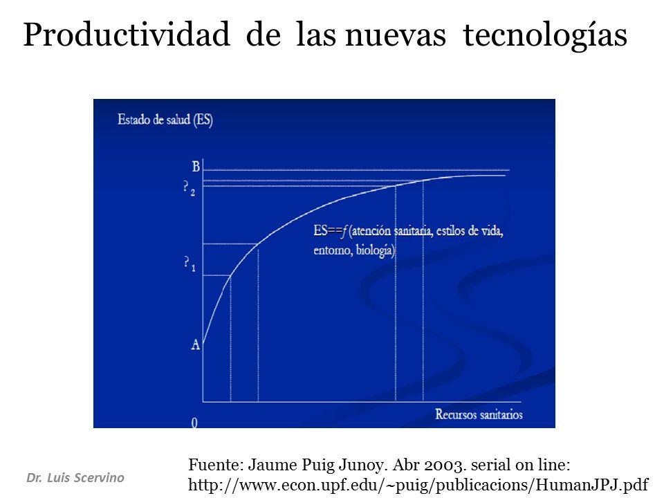 Dr. Luis Scervino Fuente: Jaume Puig Junoy. Abr 2003.