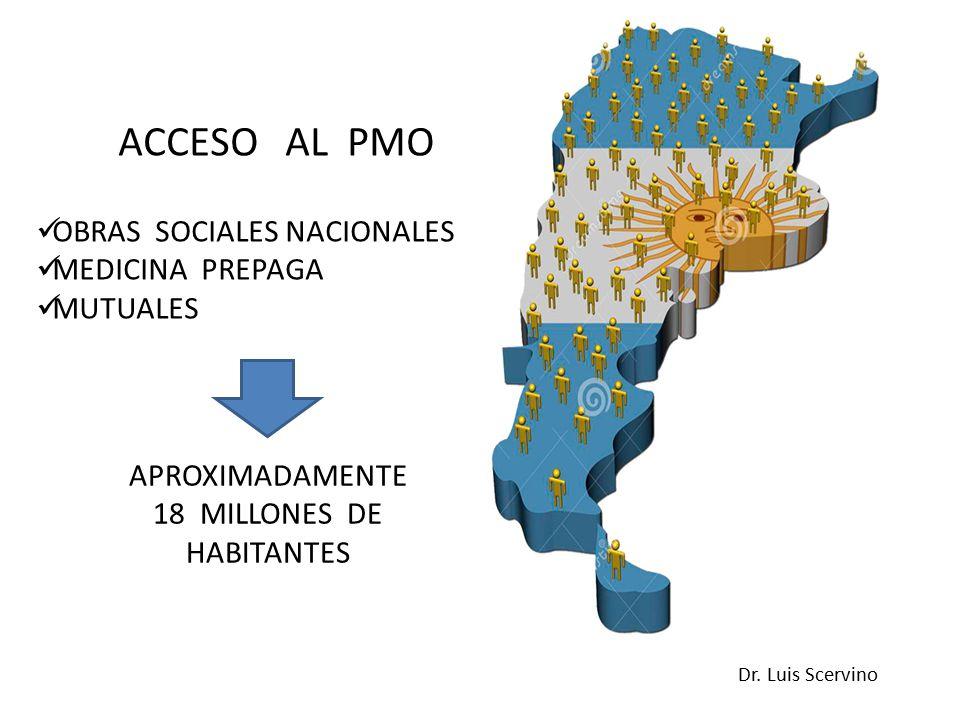 ACCESO AL PMO OBRAS SOCIALES NACIONALES MEDICINA PREPAGA MUTUALES APROXIMADAMENTE 18 MILLONES DE HABITANTES