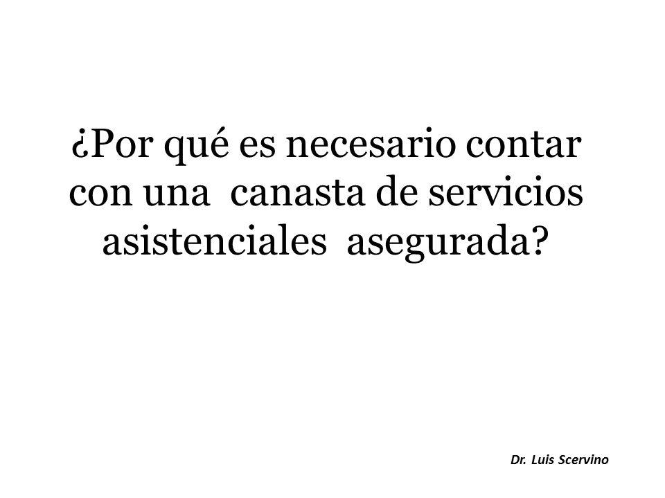 Dr. Luis Scervino ¿Hay equidad en la Accesibilidad a los servicios de atención médica?
