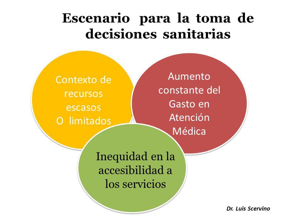 Contexto de recursos escasos O limitados Contexto de recursos escasos O limitados Escenario para la toma de decisiones sanitarias Aumento constante del Gasto en Atención Médica Aumento constante del Gasto en Atención Médica Inequidad en la accesibilidad a los servicios Dr.