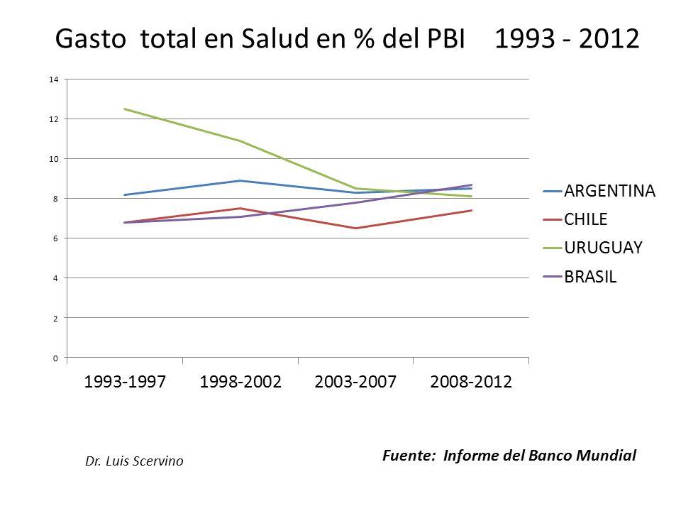 Dr. Luis Scervino ¿Es eficiente el gasto en atención médica tal como se ejecuta actualmente?