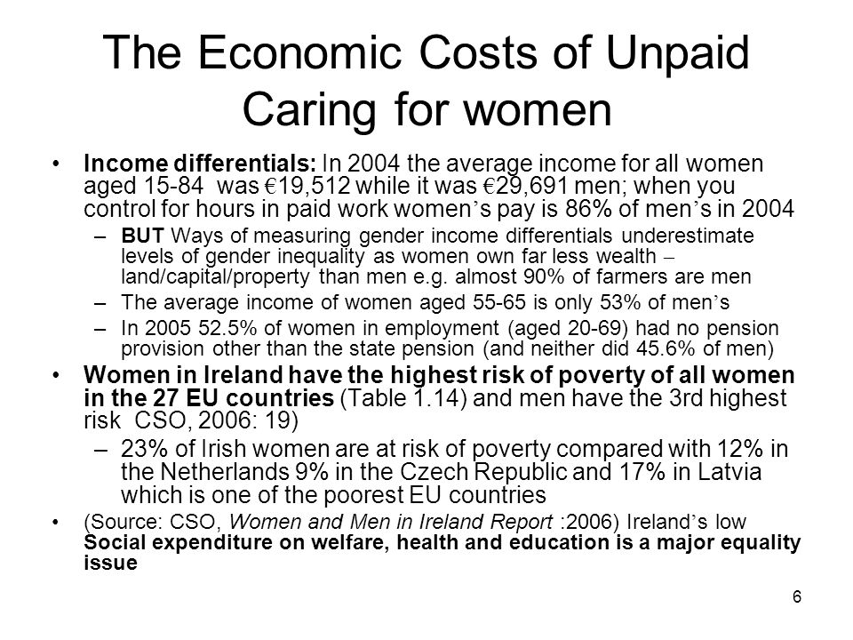6 The Economic Costs of Unpaid Caring for women Income differentials: In 2004 the average income for all women aged 15-84 was € 19,512 while it was € 29,691 men; when you control for hours in paid work women ' s pay is 86% of men ' s in 2004 –BUT Ways of measuring gender income differentials underestimate levels of gender inequality as women own far less wealth – land/capital/property than men e.g.