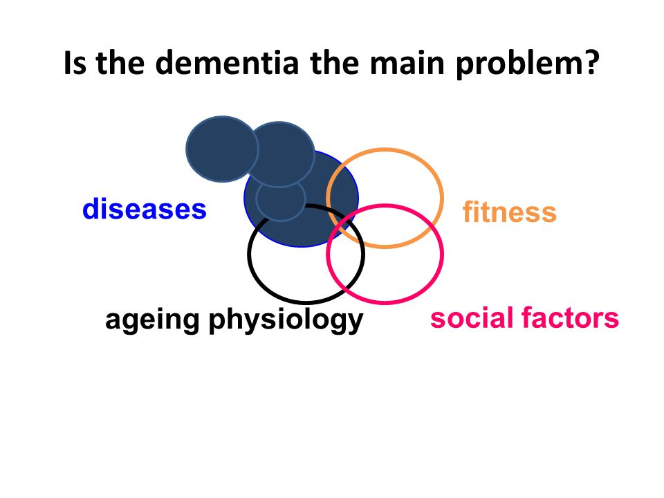Is the dementia the main problem diseases fitness social factors ageing physiology