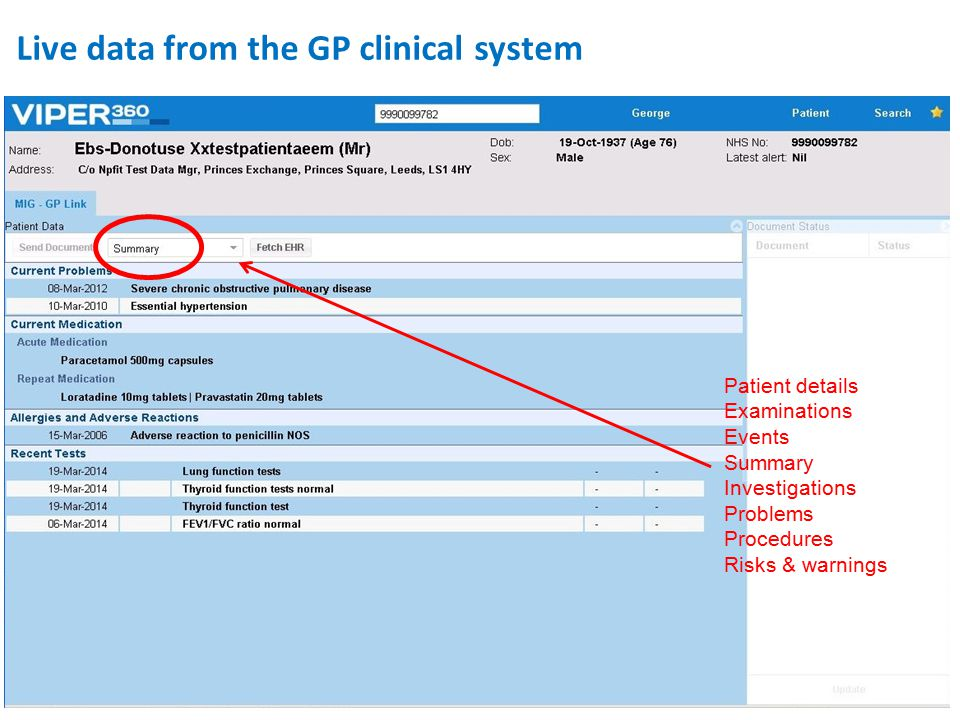 Patient details Examinations Events Summary Investigations Problems Procedures Risks & warnings Live data from the GP clinical system