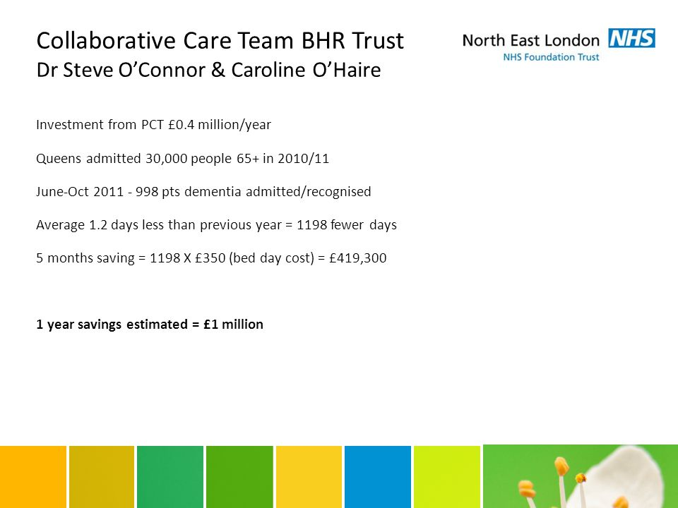 Collaborative Care Team BHR Trust Dr Steve O'Connor & Caroline O'Haire Investment from PCT £0.4 million/year Queens admitted 30,000 people 65+ in 2010/11 June-Oct 2011 - 998 pts dementia admitted/recognised Average 1.2 days less than previous year = 1198 fewer days 5 months saving = 1198 X £350 (bed day cost) = £419,300 1 year savings estimated = £1 million