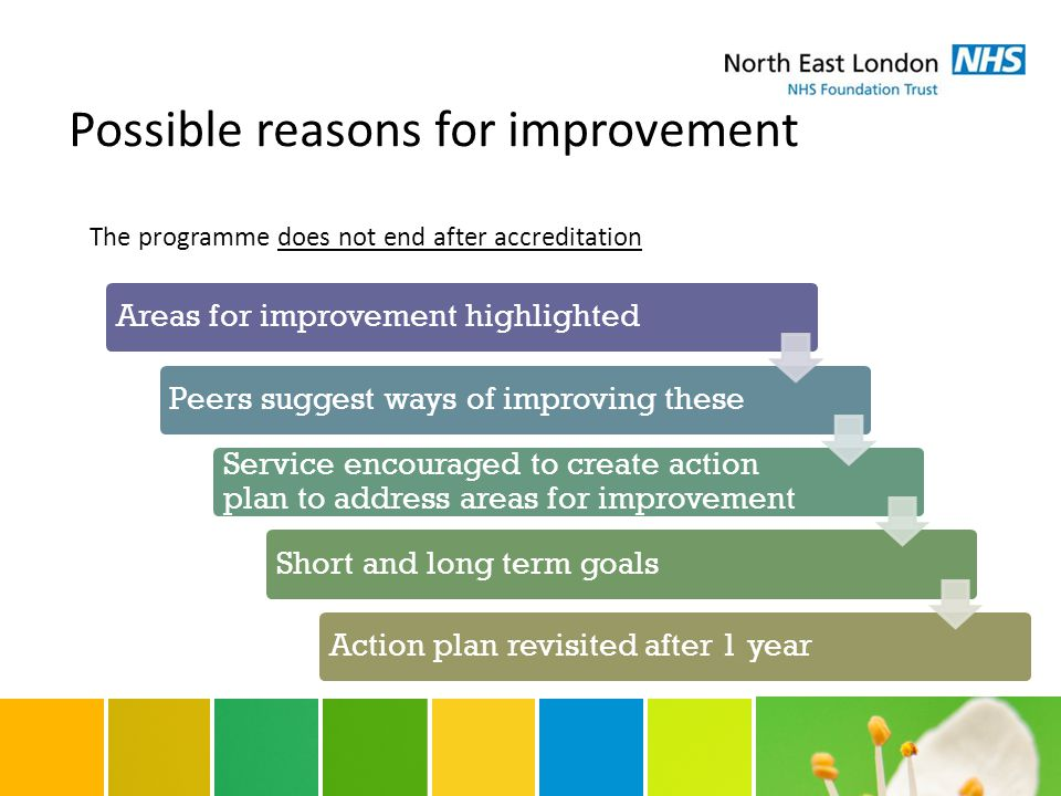 Possible reasons for improvement The programme does not end after accreditation Areas for improvement highlightedPeers suggest ways of improving these Service encouraged to create action plan to address areas for improvement Short and long term goalsAction plan revisited after 1 year