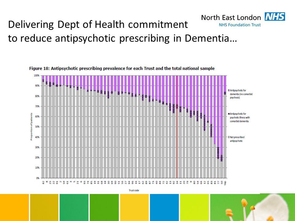 Delivering Dept of Health commitment to reduce antipsychotic prescribing in Dementia…