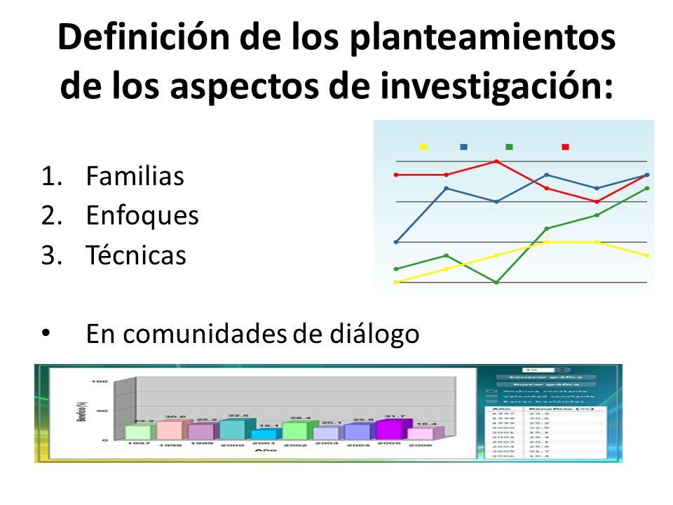 Definición de los planteamientos de los aspectos de investigación: 1.Familias 2.Enfoques 3.Técnicas En comunidades de diálogo