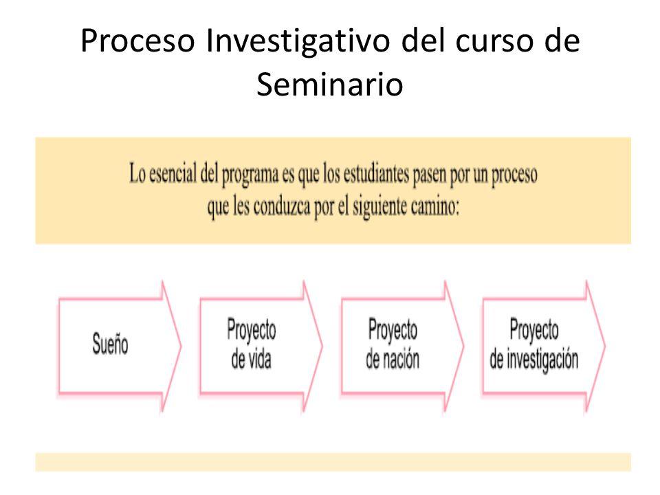 Proceso Investigativo del curso de Seminario