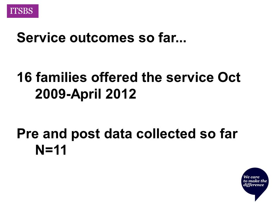 ITSBS Service outcomes so far...