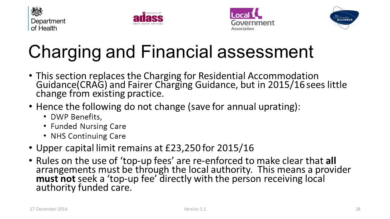 Charging and Financial assessment This section replaces the Charging for Residential Accommodation Guidance(CRAG) and Fairer Charging Guidance, but in 2015/16 sees little change from existing practice.