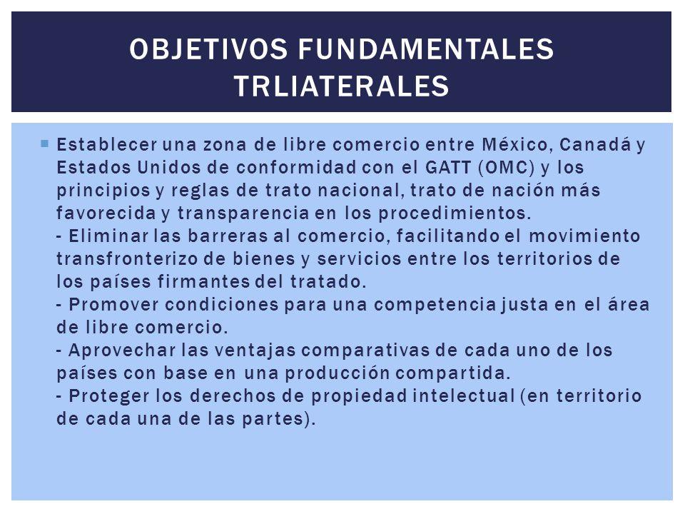  Establecer una zona de libre comercio entre México, Canadá y Estados Unidos de conformidad con el GATT (OMC) y los principios y reglas de trato naci