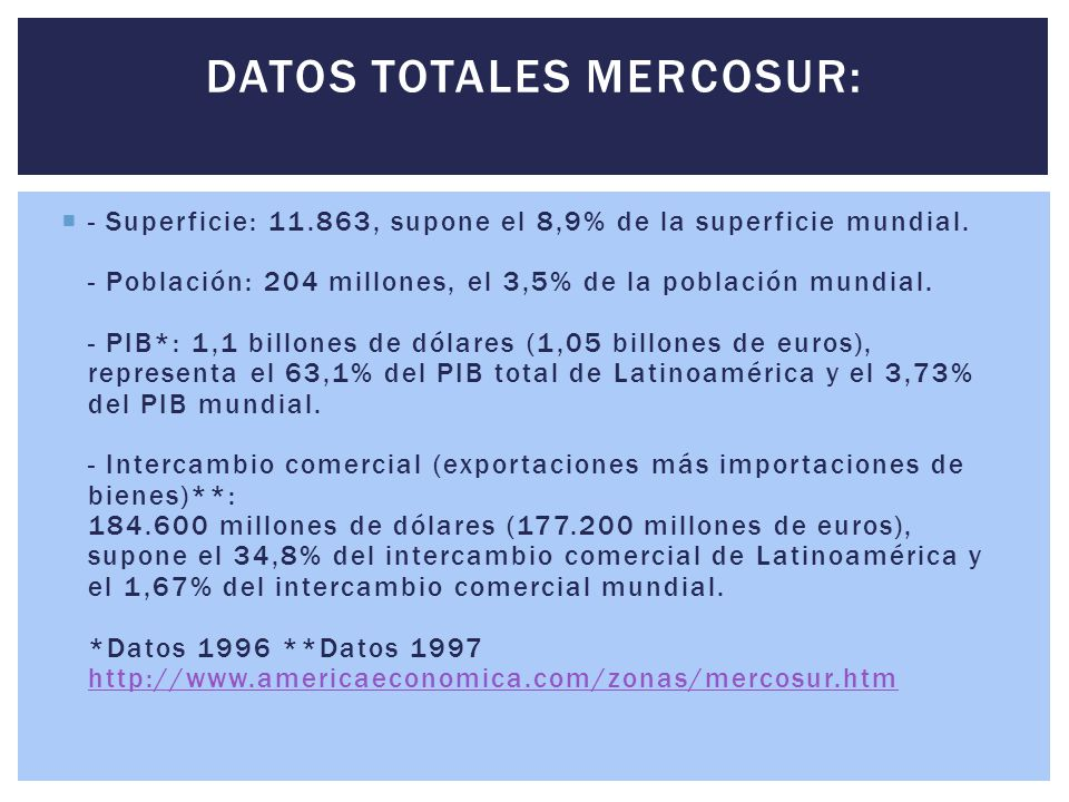  - Superficie: 11.863, supone el 8,9% de la superficie mundial. - Población: 204 millones, el 3,5% de la población mundial. - PIB*: 1,1 billones de d